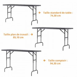 plan de travail, table ou comptoir