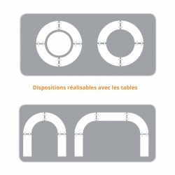 Dispositions possibles avec la table polypro demi ronde